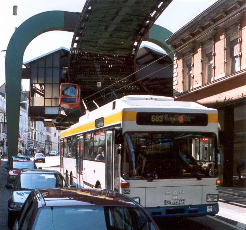 Verkehrsmittel der Zukunft